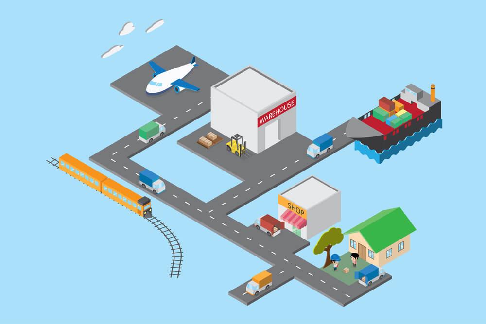 Saiba como criar um plano operacional em logística